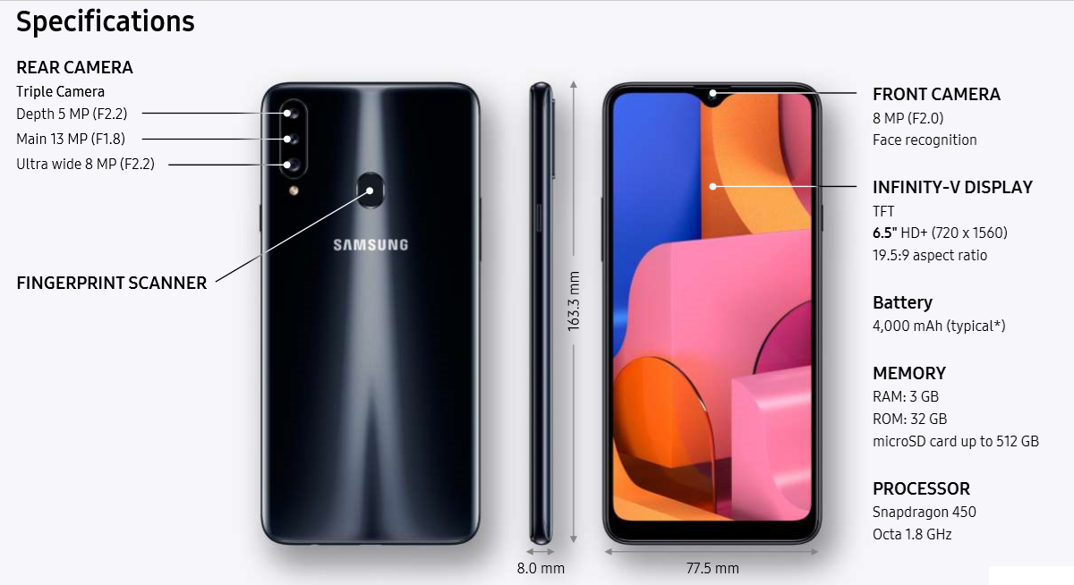 Samsung Launches the Galaxy A20s in Pakistan