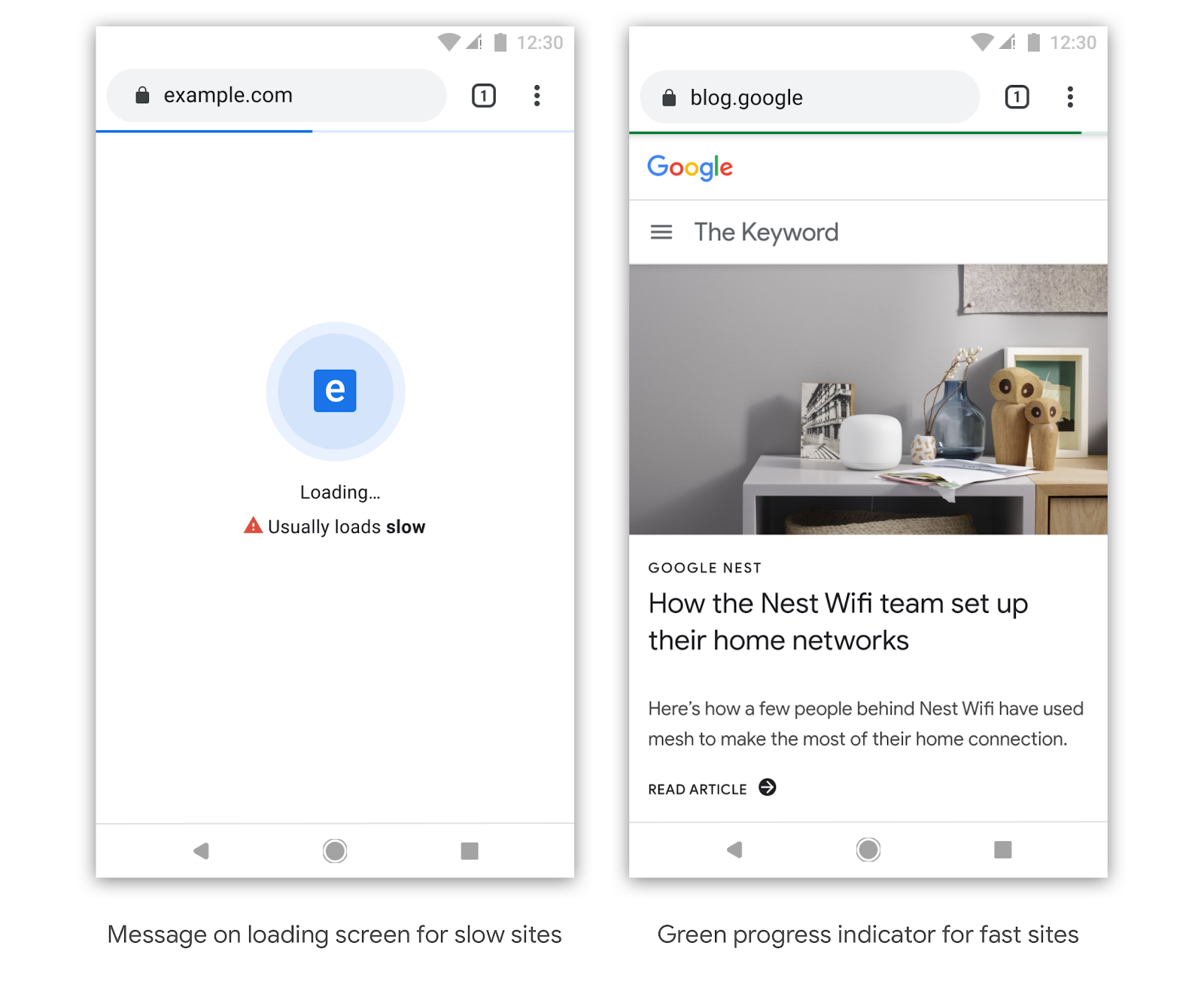 Chrome Will Notify Users About Slow Loading Websites