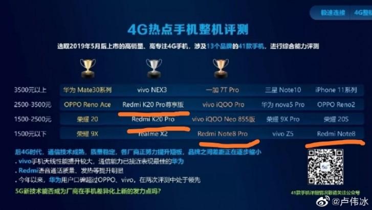 Redmi VP Confirms K30 Smartphone With 5G