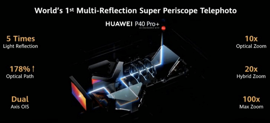 Huawei P40 Series Launched With Upto 50MP Penta Cameras