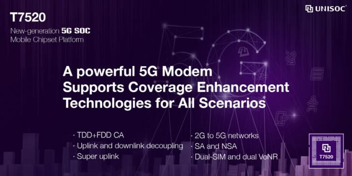 Unisoc Unveils the World's First 6nm 5G Chip