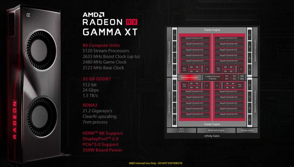 AMD's Upcoming GPU Will Give Nvidia a Run for Its Money