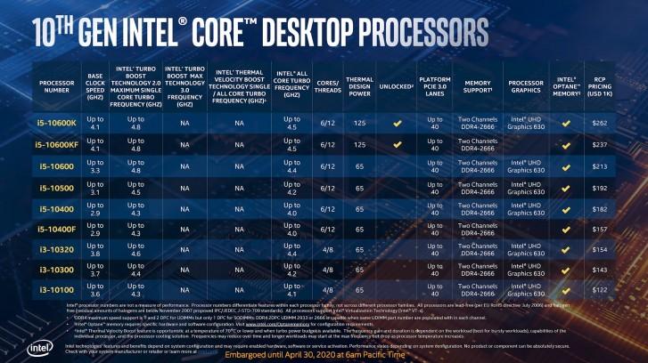 Intel Unveils 10th Gen Comet Lake Desktop Processors
