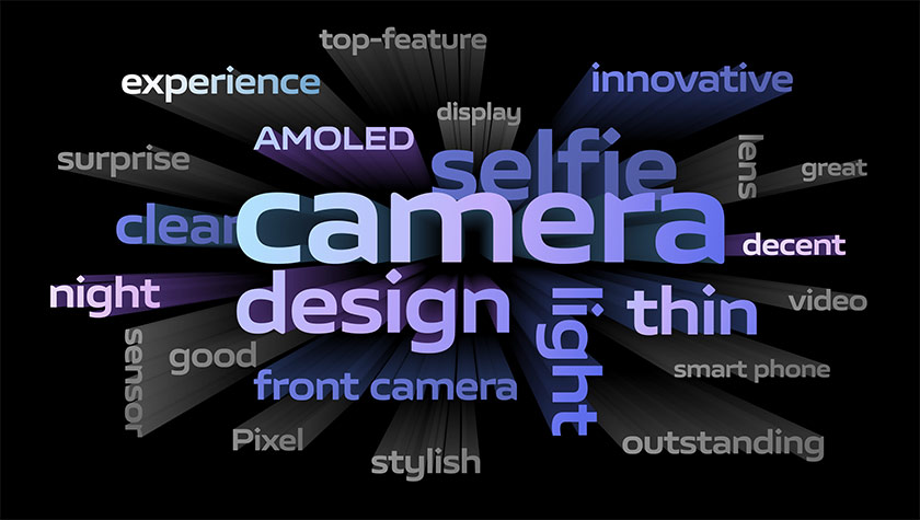 vivo is Redefining Front Camera Selfie Capabilities with Its Premium and Innovative V Series