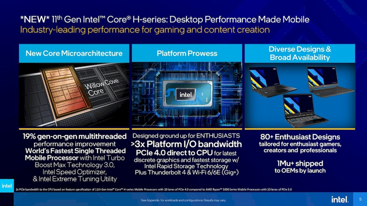 Intel Announces New 10nm Tiger Lake CPUs for Laptops