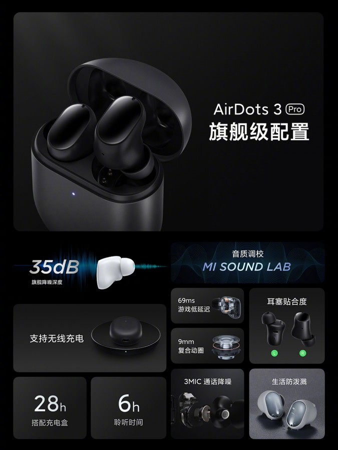 Redmi Unveils AirDots 3 Pro With Fast Charging for $47