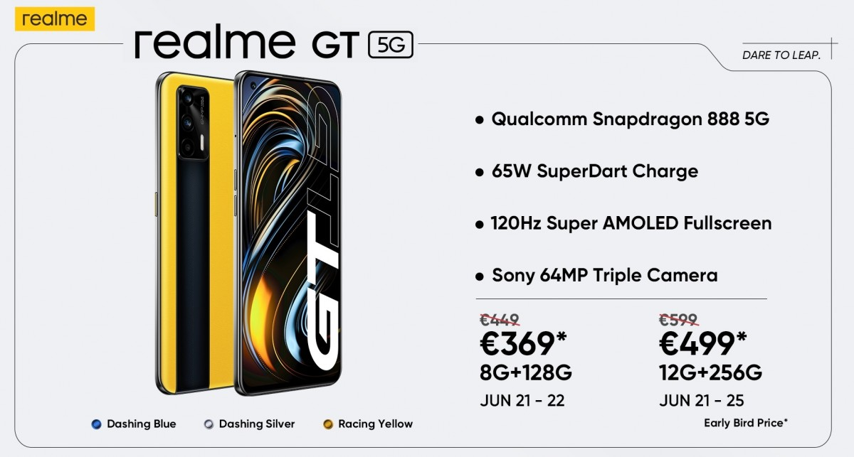 Realme GT Goes Global with SD888, 120Hz AMOLED, and 65W Fast Charging