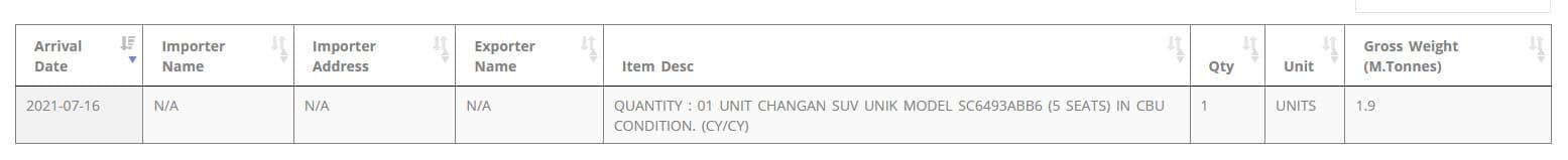 Changan Brings Uni-K SUV and Two More Vehicles to Pakistan