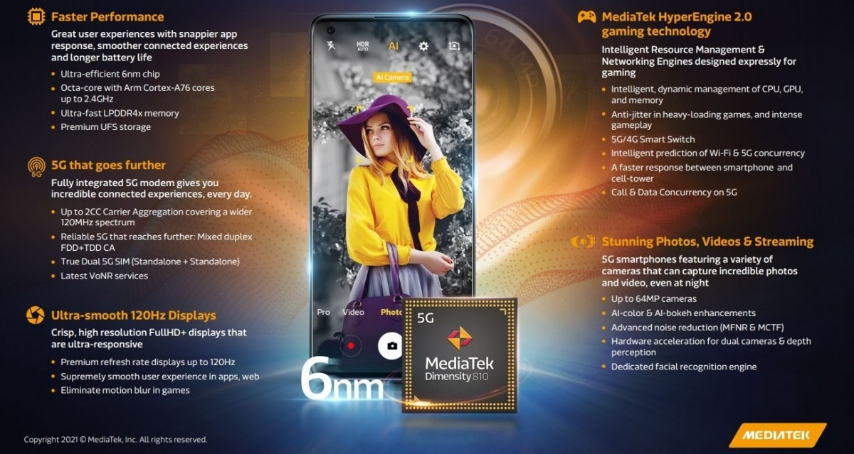 MediaTek Announces 6nm Dimensity 920 and 810 Chips