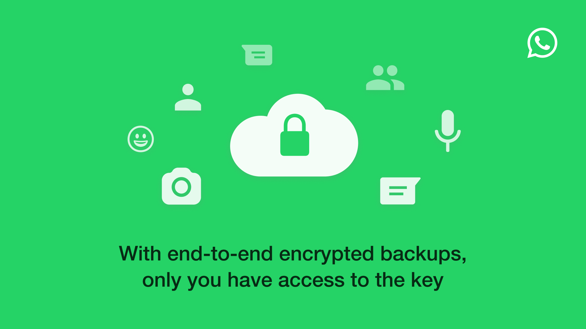 WhatsApp to Introduce Encrypted Cloud Backups Soon