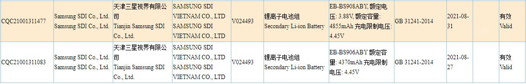 Samsung Galaxy S22+ and S22 Ultra Battery Specs Leaked